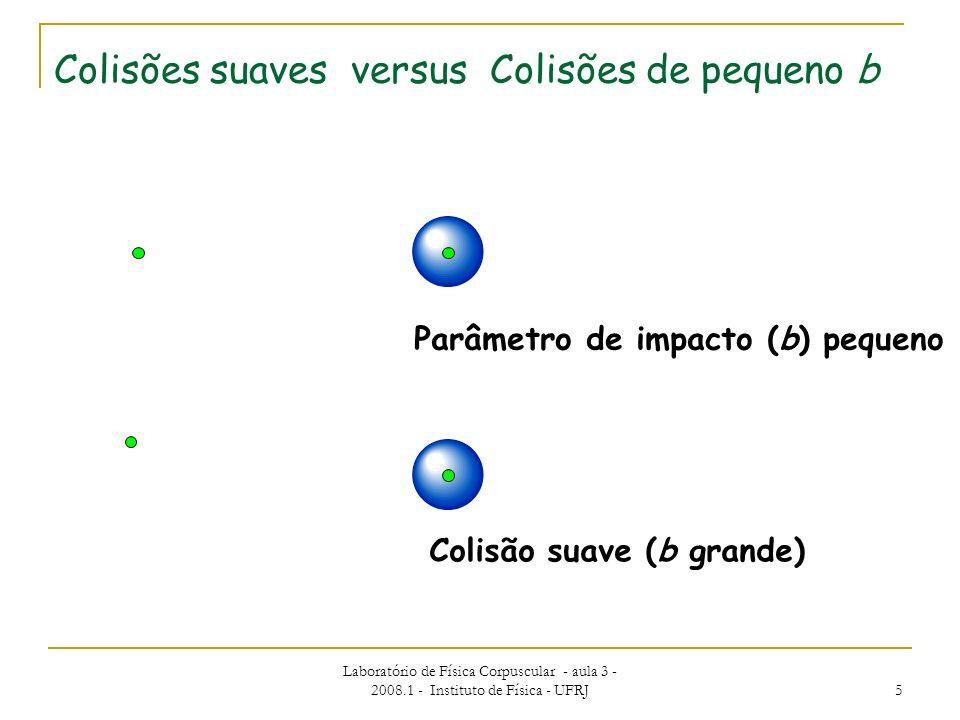 Laboratório de Física Corpuscular - aula 3 - 2008.1 - Instituto de Física - UFRJ 5 Colisões suaves versus Colisões de pequeno b Parâmetro de impacto (