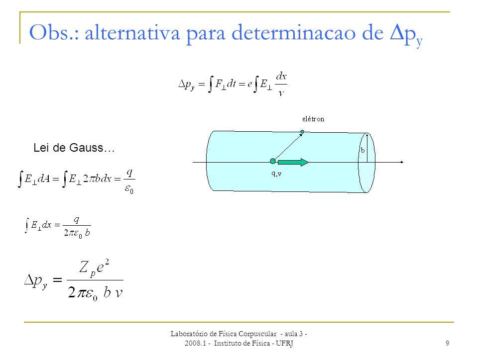 Laboratório de Física Corpuscular - aula 3 - 2008.1 - Instituto de Física - UFRJ 9 Obs.: alternativa para determinacao de p y Lei de Gauss…