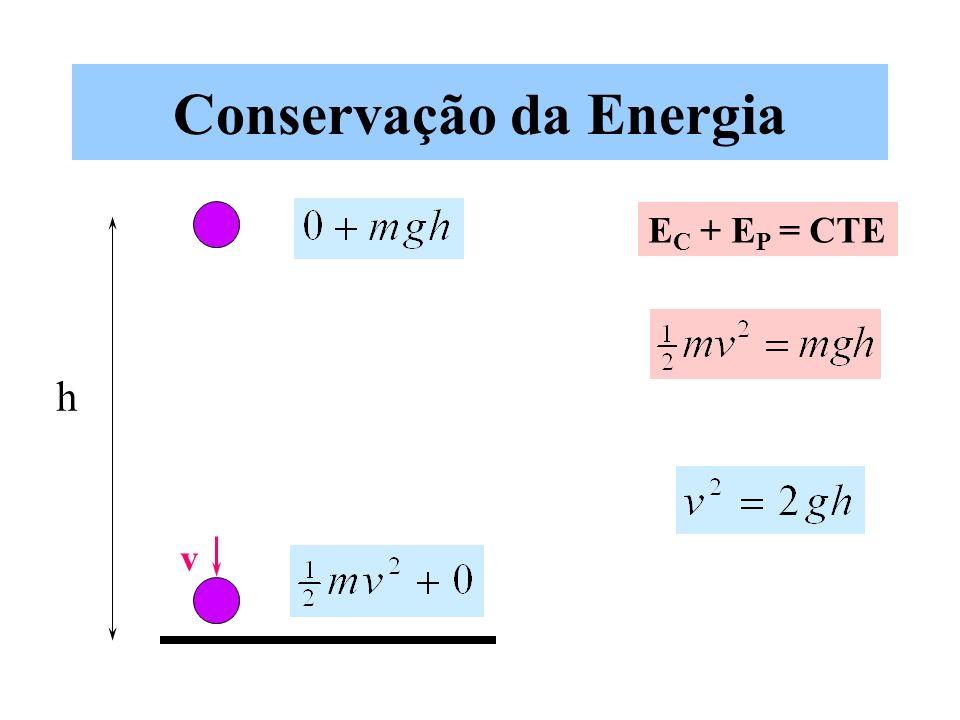 Conservação da Energia h E C + E P = CTE v