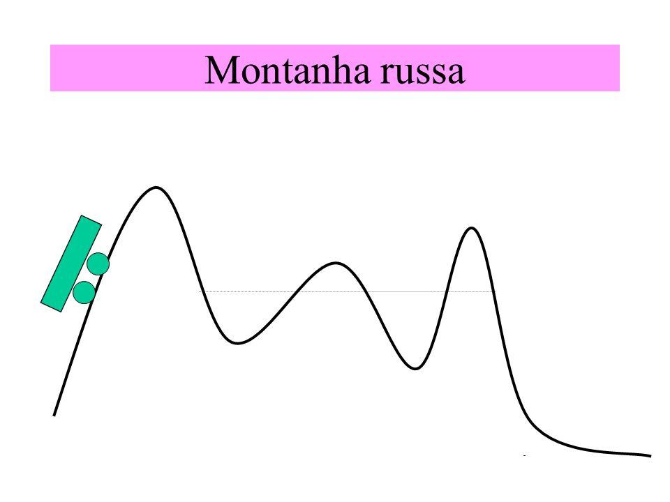 Montanha russa