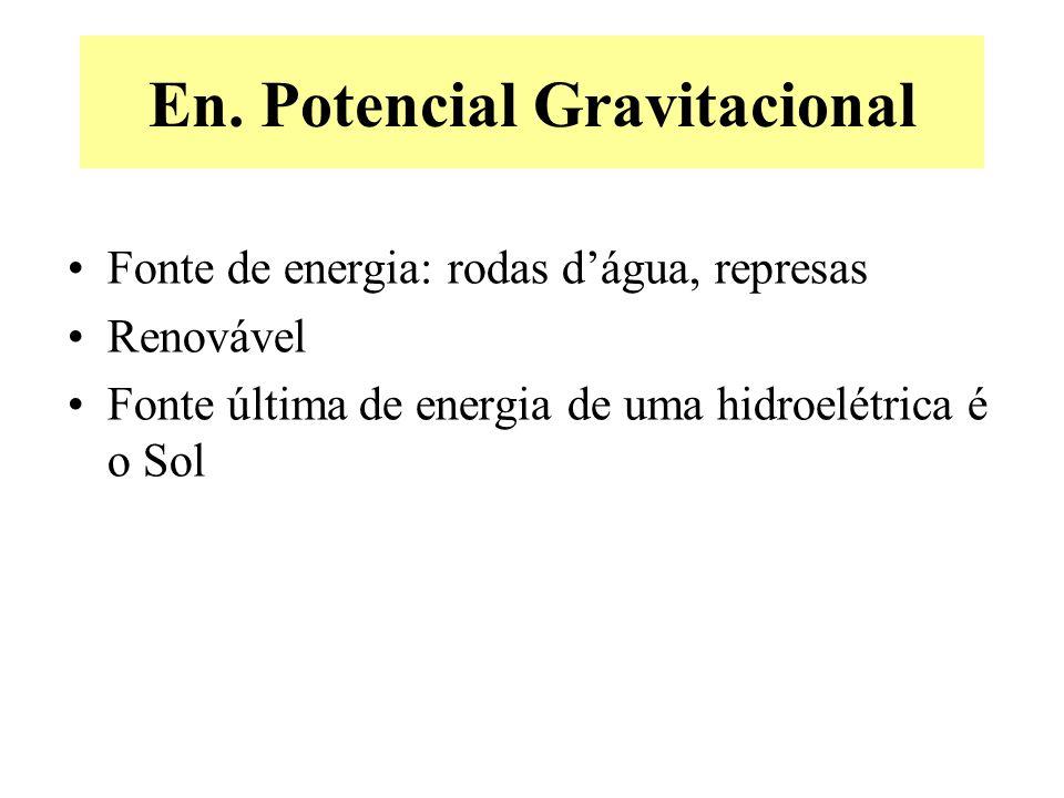 En. Potencial Gravitacional Fonte de energia: rodas dágua, represas Renovável Fonte última de energia de uma hidroelétrica é o Sol