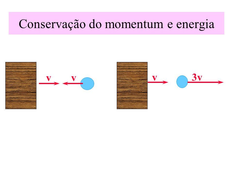 Conservação do momentum e energia vv 3vv