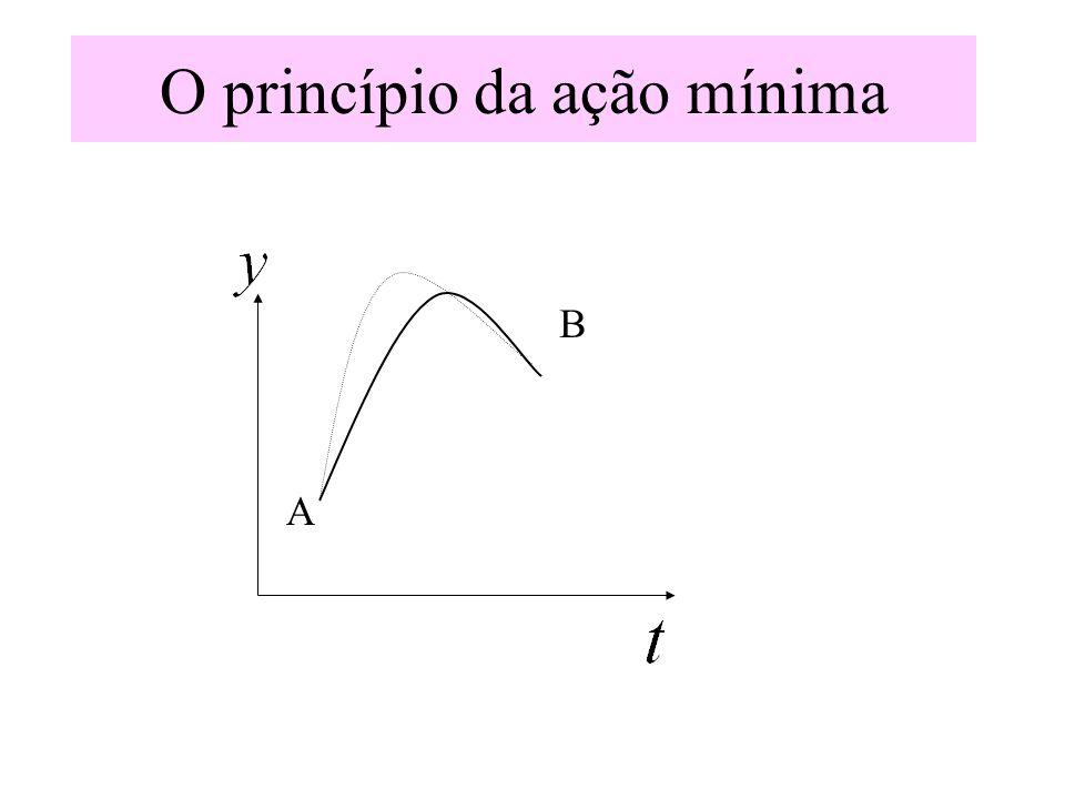 O princípio da ação mínima A B
