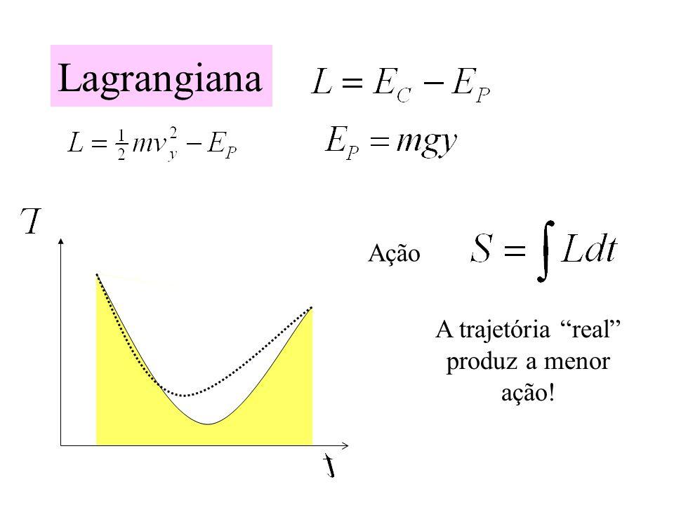 Lagrangiana Ação A trajetória real produz a menor ação!