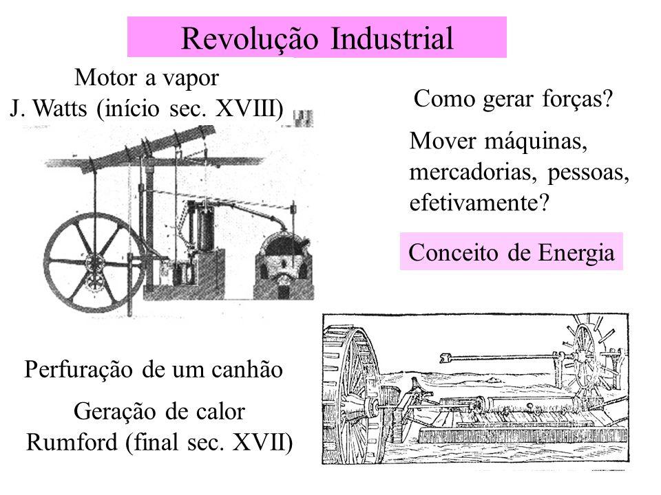 Revolução Industrial Como gerar forças? Mover máquinas, mercadorias, pessoas, efetivamente? Conceito de Energia Motor a vapor J. Watts (início sec. XV