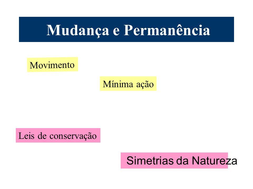 Mudança e Permanência Movimento Leis de conservação Simetrias da Natureza Mínima ação