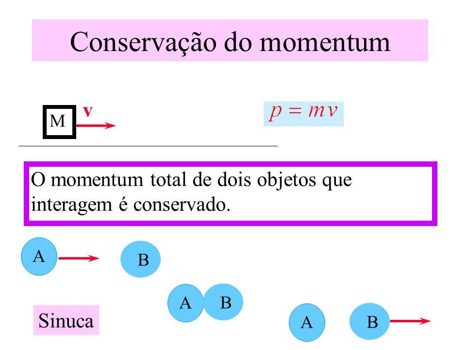Conservação do momentum v M O momentum total de dois objetos que interagem é conservado. Sinuca A B A B A B