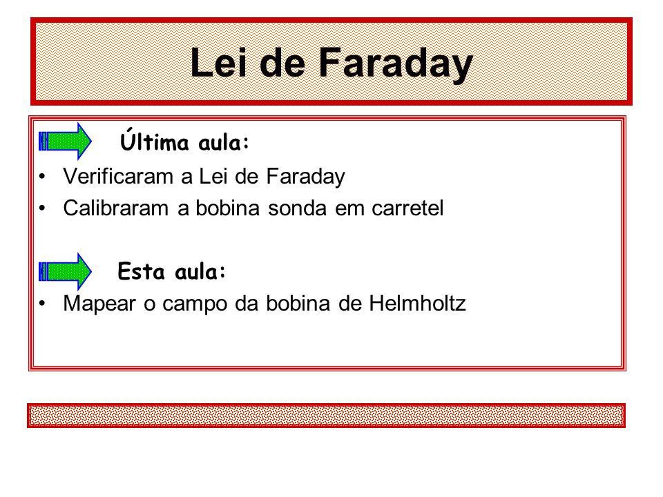 Última aula: Verificaram a Lei de Faraday Calibraram a bobina sonda em carretel Esta aula: Mapear o campo da bobina de Helmholtz Lei de Faraday