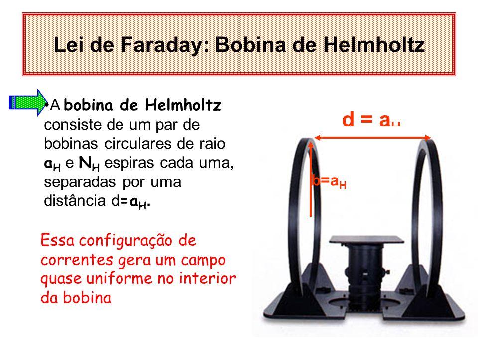 Lei de Faraday: Bobina de Helmholtz d = a H b=a H A bobina de Helmholtz consiste de um par de bobinas circulares de raio a H e N H espiras cada uma, s