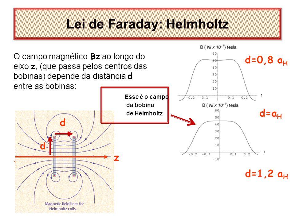 Lei de Faraday: Helmholtz O campo magnético Bz ao longo do eixo z, (que passa pelos centros das bobinas) depende da distância d entre as bobinas:, d=0