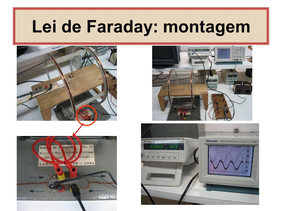 Lei de Faraday: mapeamento Vamos mapear o campo da bobina de Helmholtz utilizando a bobina sonda menor que foi calibrada na última aula!!.
