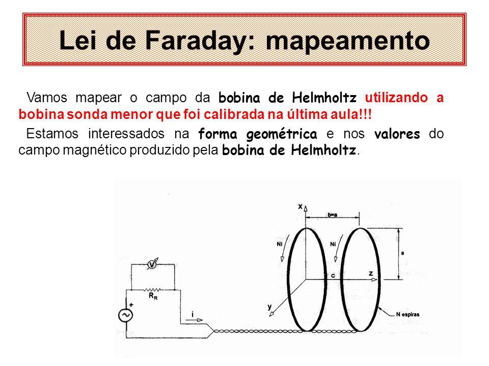 Lei de Faraday: mapeamento Vamos mapear o campo da bobina de Helmholtz utilizando a bobina sonda menor que foi calibrada na última aula!!! Estamos int
