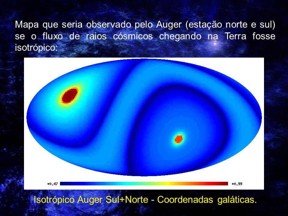 Isotrópico Auger Sul+Norte - Coordenadas galáticas. Mapa que seria observado pelo Auger (estação norte e sul) se o fluxo de raios cósmicos chegando na
