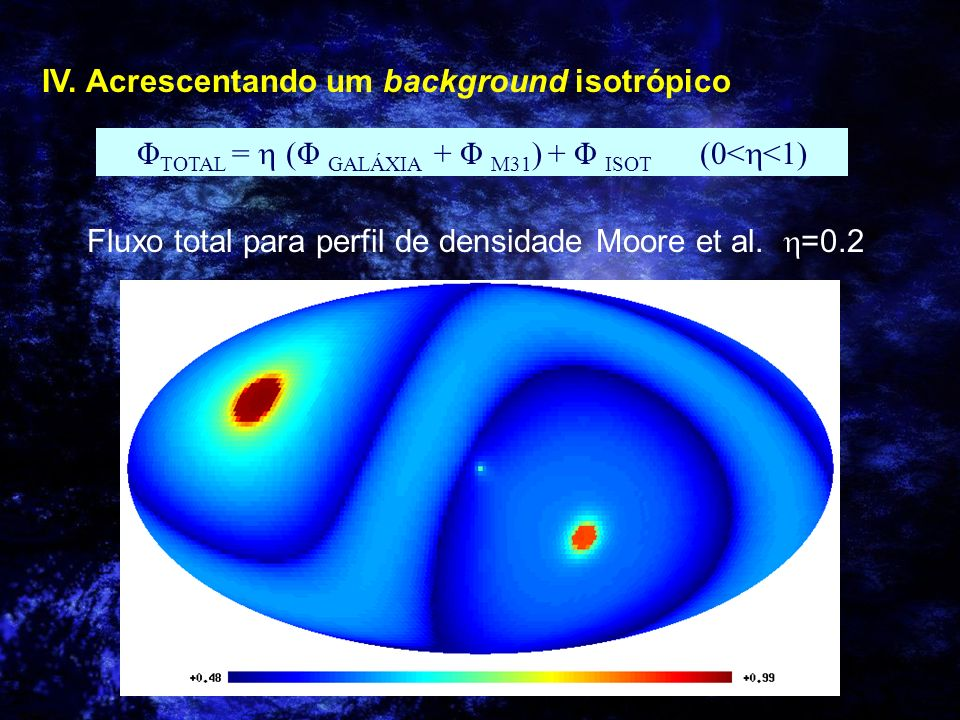 IV. Acrescentando um background isotrópico Φ TOTAL = (Φ GALÁXIA + Φ M31 ) + Φ ISOT (0< <1) Fluxo total para perfil de densidade Moore et al. =0.2