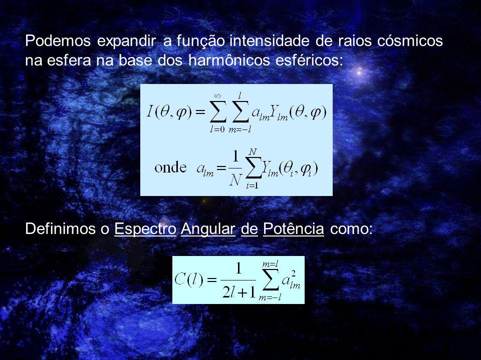 Podemos expandir a função intensidade de raios cósmicos na esfera na base dos harmônicos esféricos: Definimos o Espectro Angular de Potência como:
