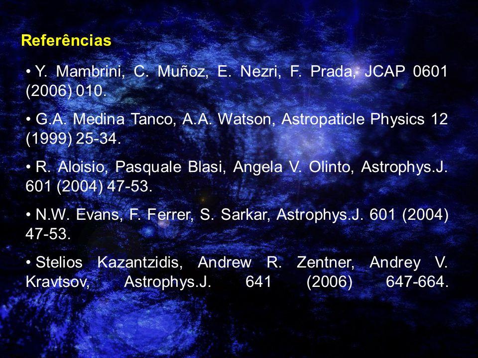 Referências Y. Mambrini, C. Muñoz, E. Nezri, F. Prada, JCAP 0601 (2006) 010. G.A. Medina Tanco, A.A. Watson, Astropaticle Physics 12 (1999) 25-34. R.
