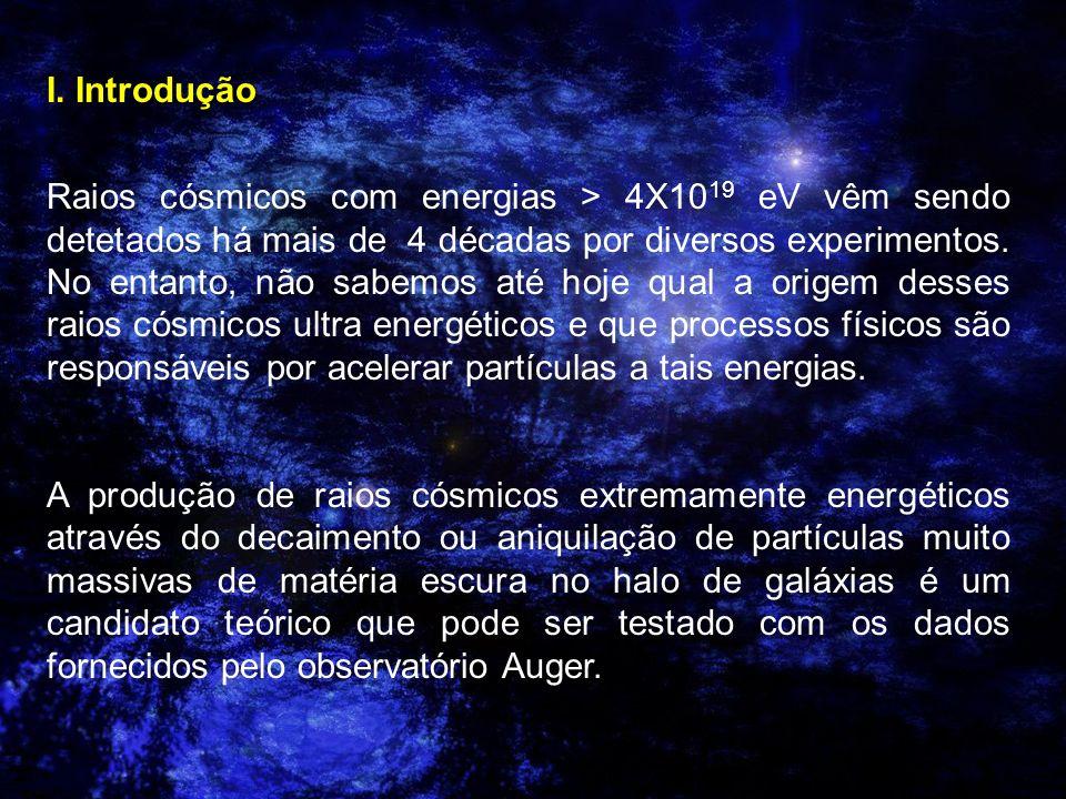 I. Introdução Raios cósmicos com energias > 4X10 19 eV vêm sendo detetados há mais de 4 décadas por diversos experimentos. No entanto, não sabemos até