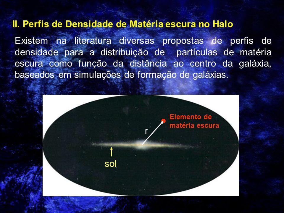 Nesse trabalho, utilizo os perfis propostos por Navarro, Frenk e White (NFW) e por Moore et al., que podem ser condensados pela seguinte expressão: onde 0 é a densidade de matéria escura local (na posição do Sol) e R 0 é distância da Terra até o centro da galáxia.