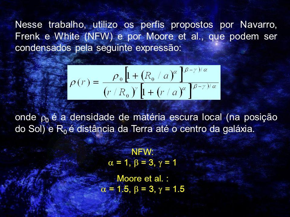Nesse trabalho, utilizo os perfis propostos por Navarro, Frenk e White (NFW) e por Moore et al., que podem ser condensados pela seguinte expressão: on