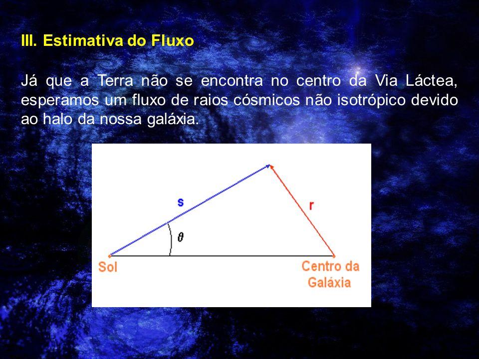 III. Estimativa do Fluxo Já que a Terra não se encontra no centro da Via Láctea, esperamos um fluxo de raios cósmicos não isotrópico devido ao halo da