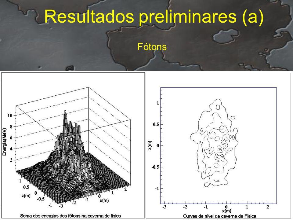 Resultados preliminares (a) Fótons