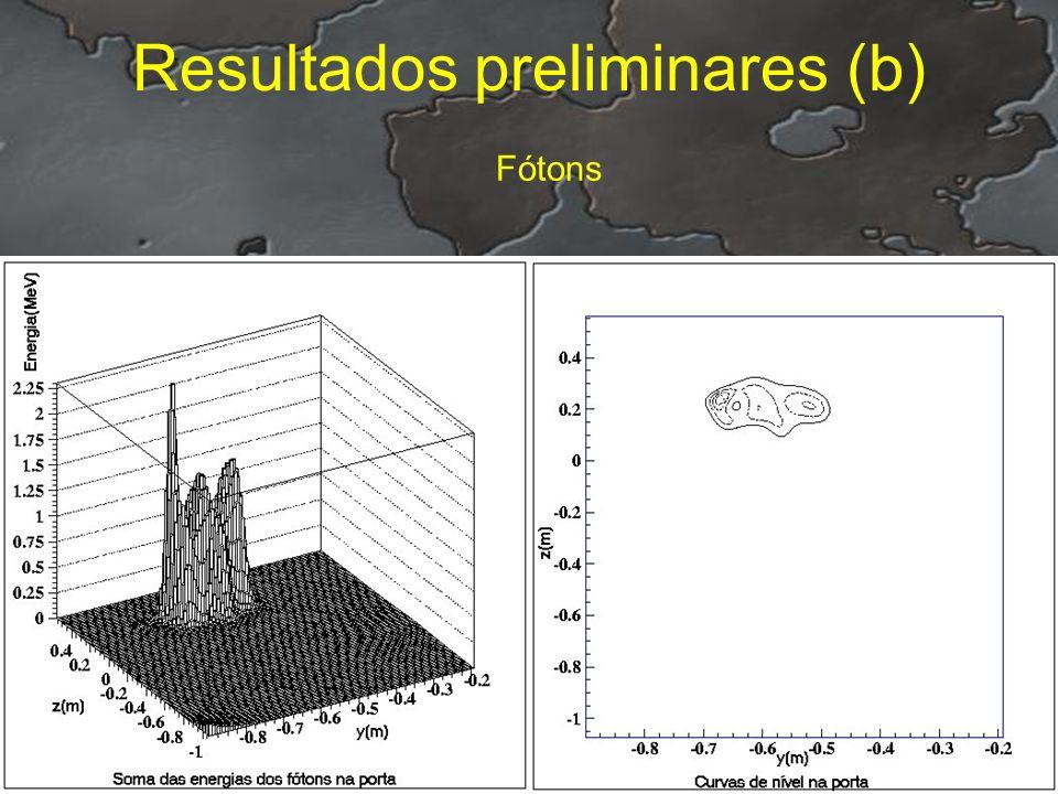 Resultados preliminares (b) Fótons