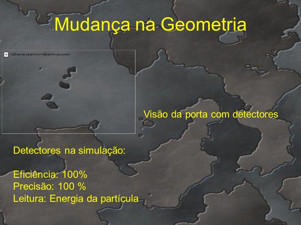 Mudança na Geometria Visão da porta com detectores Detectores na simulação: Eficiência: 100% Precisão: 100 % Leitura: Energia da partícula