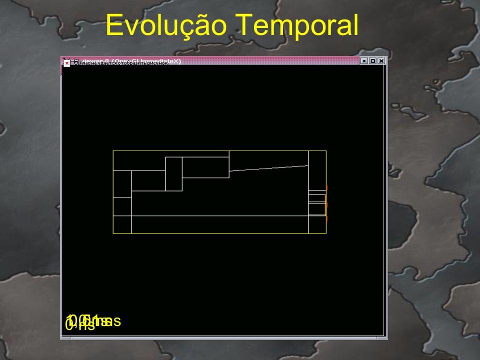 Evolução Temporal 0 ns 0,01 ns0,5 ns1,0 ns