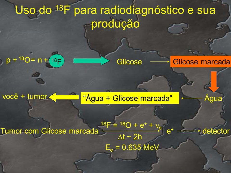 Uso do 18 F para radiodiagnóstico e sua produção Glicose p n 18 O 18 F += ÁguaÁgua + Glicose marcada Tumor com Glicose marcada Glicose marcada você +