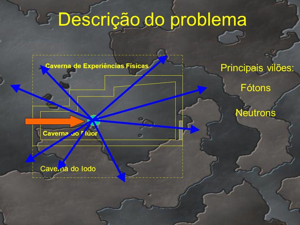 Perspectivas Averiguar quão bem o GEANT4 simula as reações nucleares; Seguir com os objetivos mencionados anteriormente.