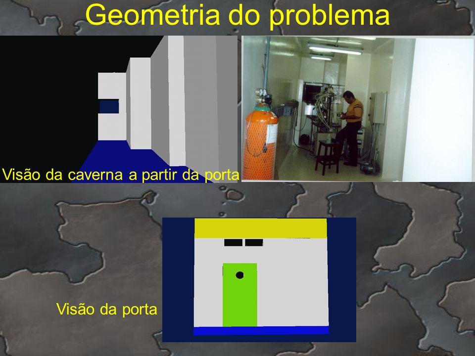 Geometria do problema Visão da caverna a partir da porta Visão da porta