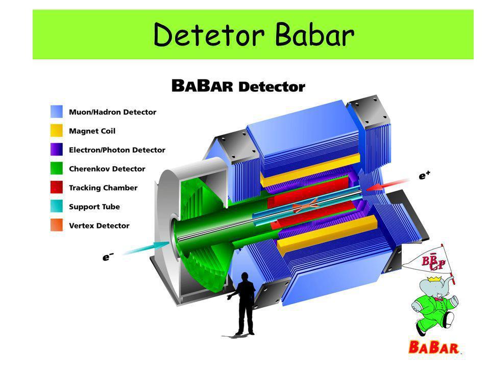 Detetor Babar