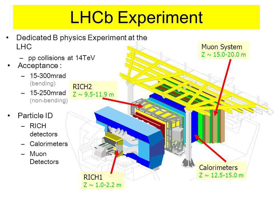 LHCb Experiment Acceptance : –15-300mrad (bending) –15-250mrad (non-bending) Particle ID –RICH detectors –Calorimeters –Muon Detectors Dedicated B physics Experiment at the LHC –pp collisions at 14TeV RICH1 Z ~ 1.0-2.2 m RICH2 Z ~ 9.5-11.9 m Calorimeters Z ~ 12.5-15.0 m Muon System Z ~ 15.0-20.0 m