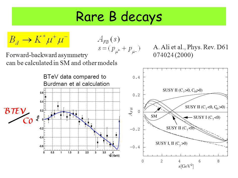 A. Ali et al., Phys. Rev.