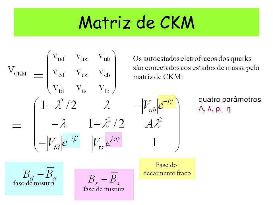 Matriz de CKM = = fase de mistura Fase do decaimento fraco fase de mistura Os autoestados eletrofracos dos quarks são conectados aos estados de massa pela matriz de CKM: quatro parâmetros A, λ, ρ, η
