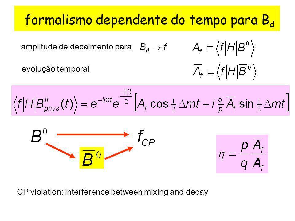 formalismo dependente do tempo para B d amplitude de decaimento para evolução temporal CP violation: interference between mixing and decay