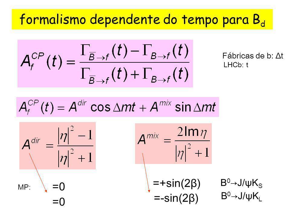 formalismo dependente do tempo para B d Fábricas de b: Δt LHCb: t =0 B 0 J/ψK S =+sin(2β) MP: =0 =-sin(2β) B 0 J/ψK L