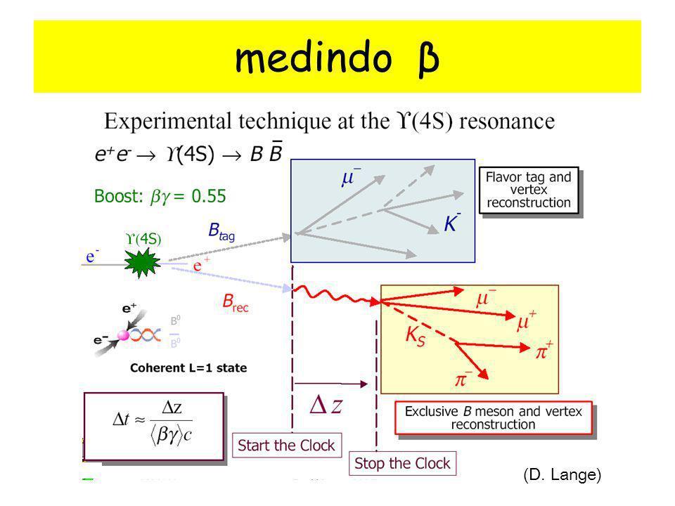 medindo β (D. Lange)
