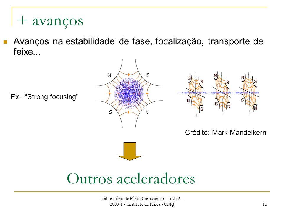 Laboratório de Física Corpuscular - aula 2 - 2009.1 - Instituto de Física - UFRJ 11 + avanços Avanços na estabilidade de fase, focalização, transporte