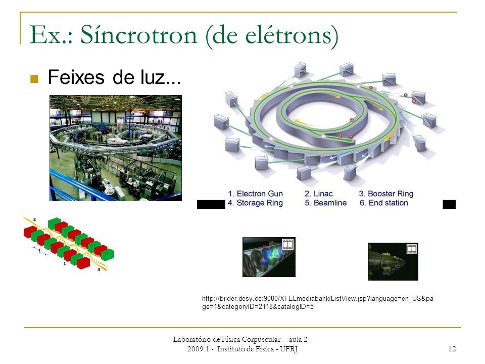 Laboratório de Física Corpuscular - aula 2 - 2009.1 - Instituto de Física - UFRJ 12 Ex.: Síncrotron (de elétrons) Feixes de luz... http://bilder.desy.