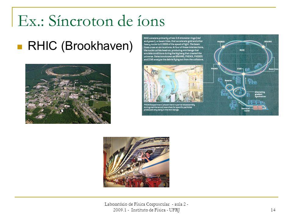 Laboratório de Física Corpuscular - aula 2 - 2009.1 - Instituto de Física - UFRJ 14 Ex.: Síncroton de íons RHIC (Brookhaven)