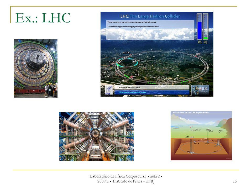 Laboratório de Física Corpuscular - aula 2 - 2009.1 - Instituto de Física - UFRJ 15 Ex.: LHC