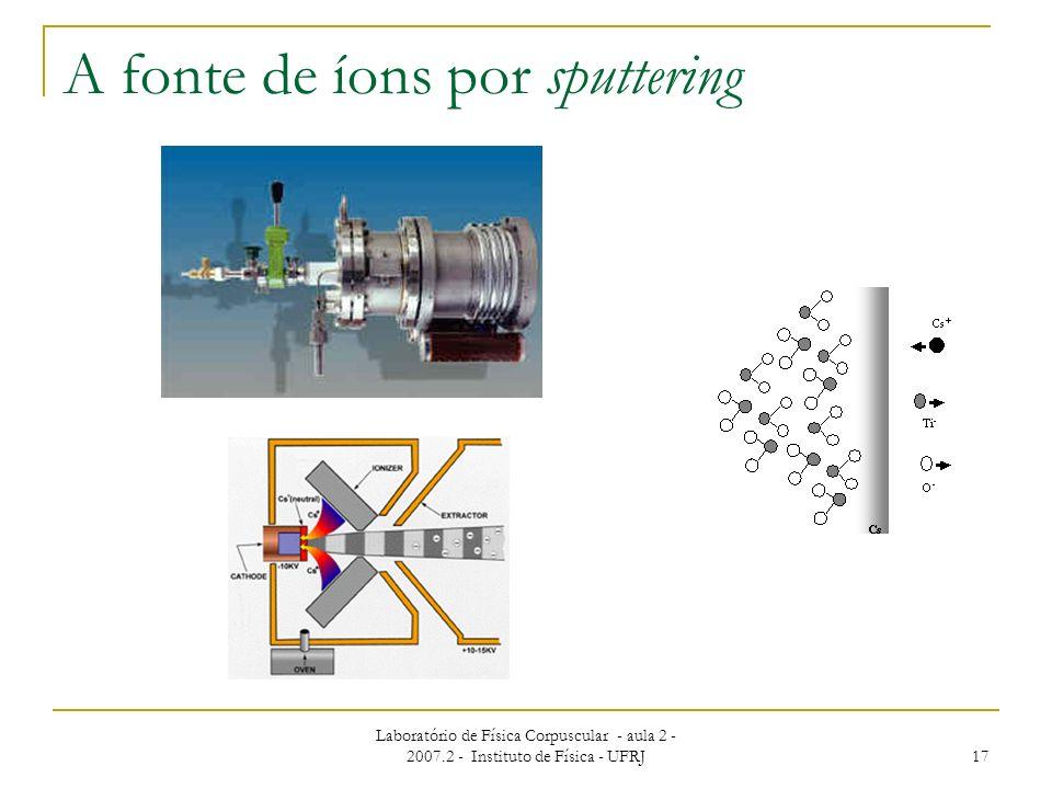 Laboratório de Física Corpuscular - aula 2 - 2007.2 - Instituto de Física - UFRJ 17 A fonte de íons por sputtering