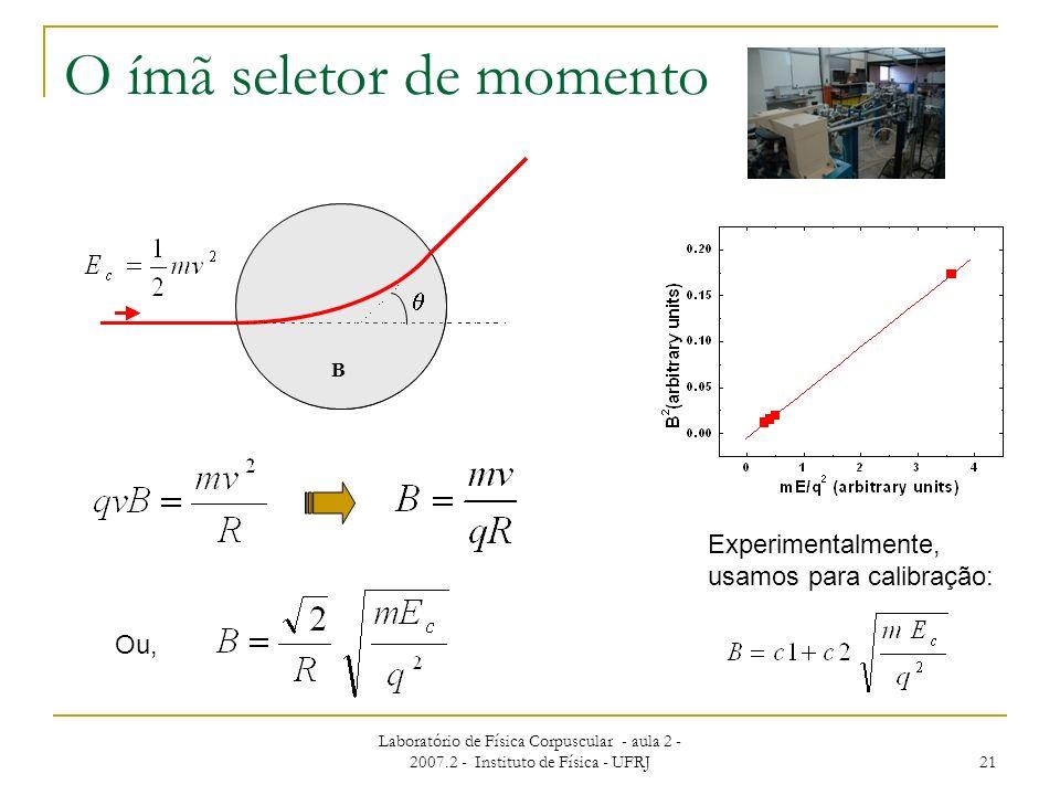 Laboratório de Física Corpuscular - aula 2 - 2007.2 - Instituto de Física - UFRJ 21 O ímã seletor de momento Experimentalmente, usamos para calibração