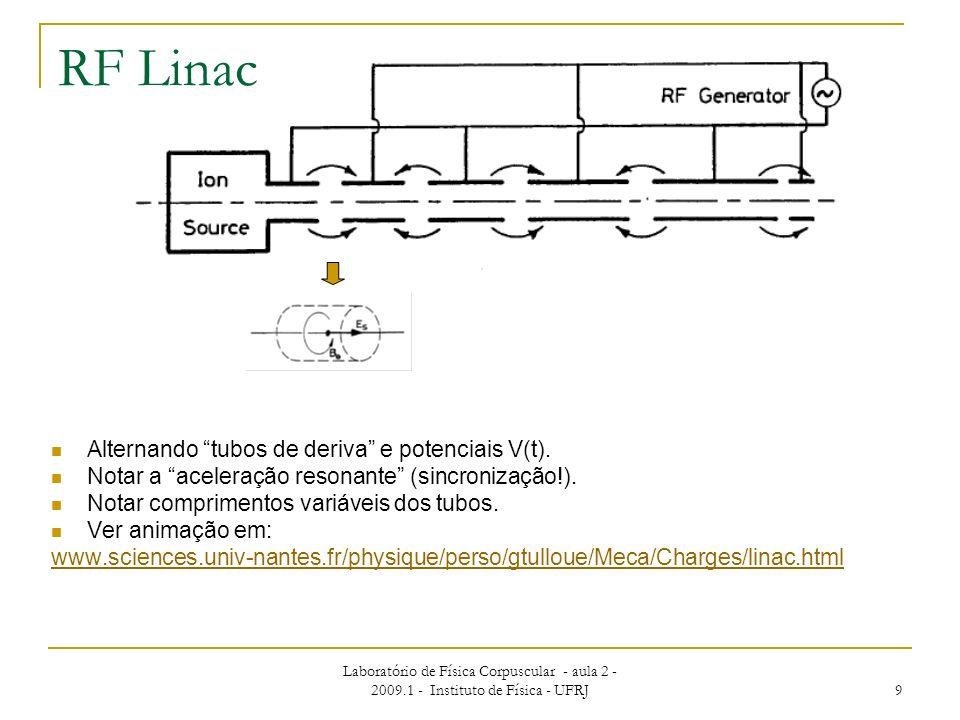 Laboratório de Física Corpuscular - aula 2 - 2009.1 - Instituto de Física - UFRJ 9 Alternando tubos de deriva e potenciais V(t). Notar a aceleração re