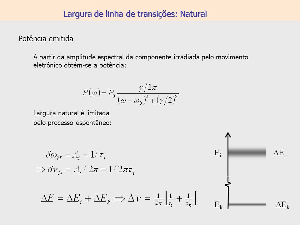 Largura de linha de transições: Natural Potência emitida A partir da amplitude espectral da componente irradiada pelo movimento eletrônico obtém-se a
