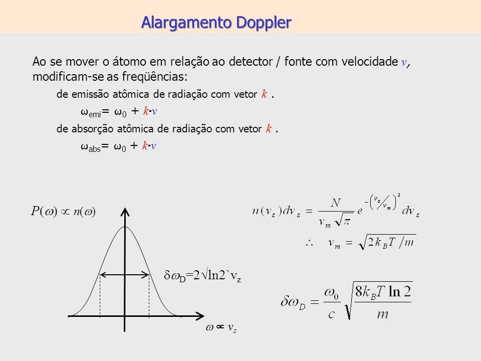 Alargamento Doppler Ao se mover o átomo em relação ao detector / fonte com velocidade v, modificam-se as freqüências: de emissão atômica de radiação c