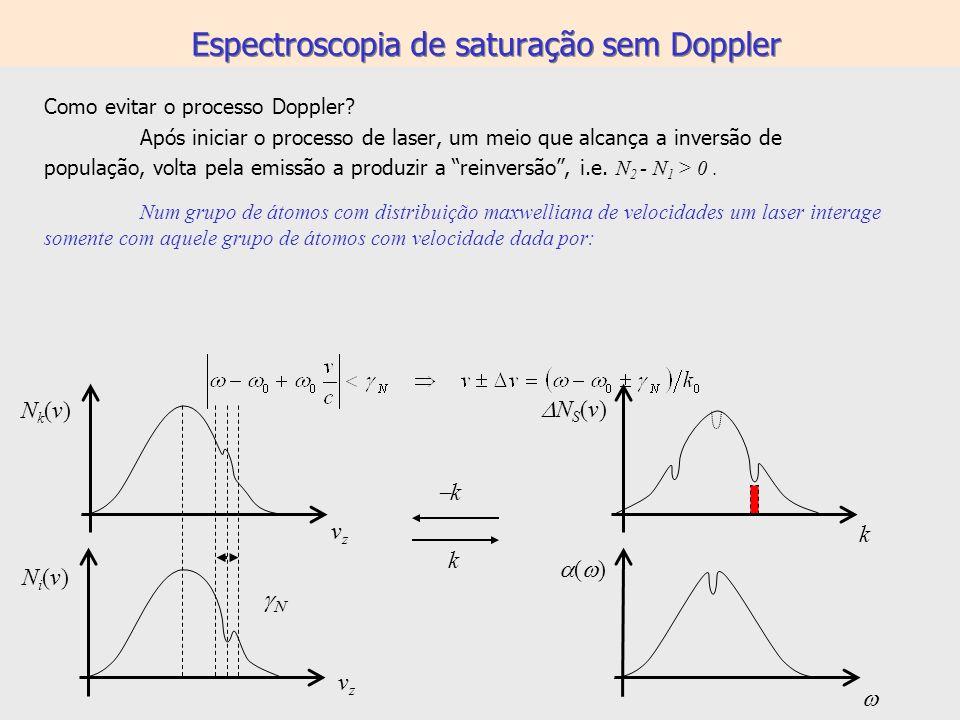 Espectroscopia de saturação sem Doppler Como evitar o processo Doppler? Após iniciar o processo de laser, um meio que alcança a inversão de população,