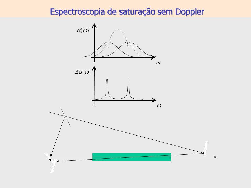 Espectroscopia de saturação sem Doppler ( )