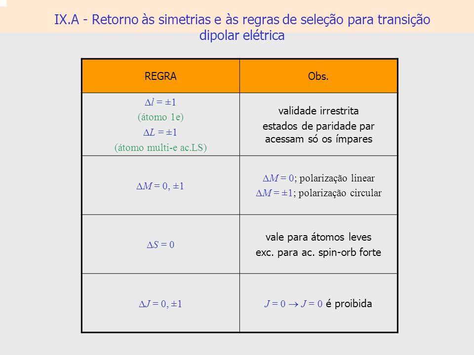 IX.A - Retorno às simetrias e às regras de seleção para transição dipolar elétrica REGRAObs. l = ±1 (átomo 1e) L = ±1 (átomo multi-e ac.LS) validade i
